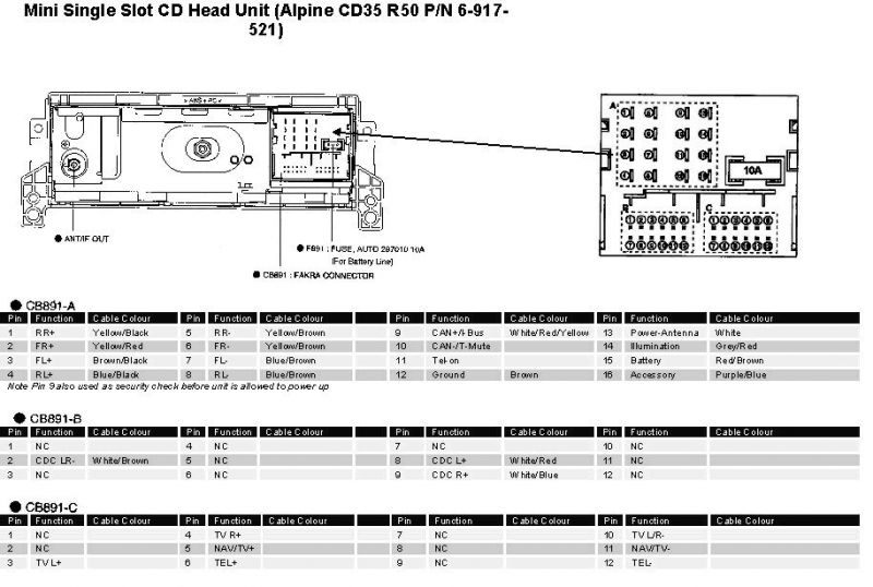 stereo_hu_pinout_002  Aux Wiring Diagram on 5.3 motor diagram, 5.3 fuel system diagram, 5.3 firing order diagram, 5.3 engine diagram, 5.3 coolant diagram,
